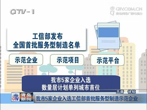 青岛市5家企业当选工信部首批办事型制造树模企业
