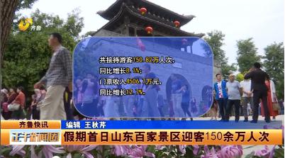 齐鲁快讯:假期首日山东百家景区迎客150余万人次