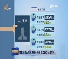 第三季度山东经济稳中向好 用工缺口20.9万人