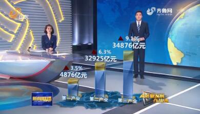 【高质量发展在山东】国内生产总值首破7万亿增速7.4%