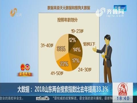 【直通两会】大数据:2018山东两会搜索指数比去年提高33.3%