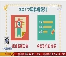 山东通报2017年全省市场主体发展情况