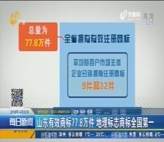 【权威发布】山东有效商标77.8万件 地理标志商标全国第一