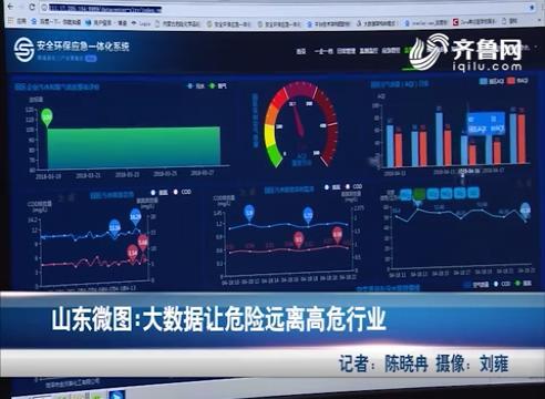 山东微图:大数据让危险远离高危行业