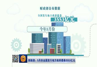 【齐鲁金融】财政部:5月份全国发行地方政府债券3553亿元 《齐鲁金融》20180620播出