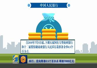 """【齐鲁金融】央行:定向降准0.5个百分点 释放7000亿元支持""""债转股""""和小微企业《齐鲁金融》20180704播出"""