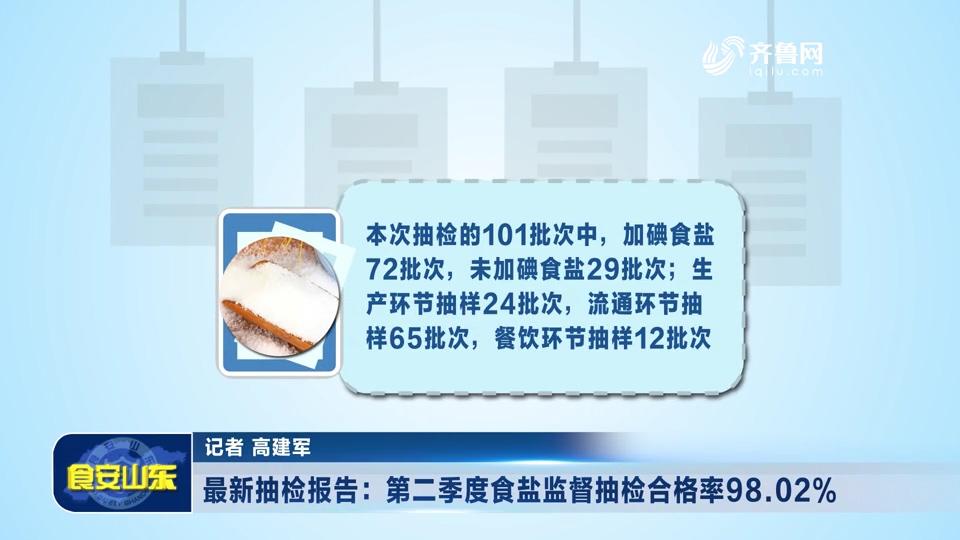 最新抽检报告:第二季度食盐监督抽检合格率98.02%