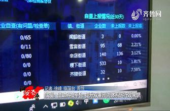 《问安齐鲁》08-11播出:《临淄:借助科技平台 提升双重预防体系运行效果》