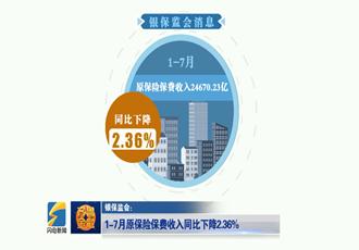 【齐鲁金融】银保监会:1-7月原保险保费收入同比下降2.36%《齐鲁金融》20180912播出