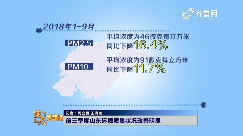 前三季度山东环境质量状况改善明显