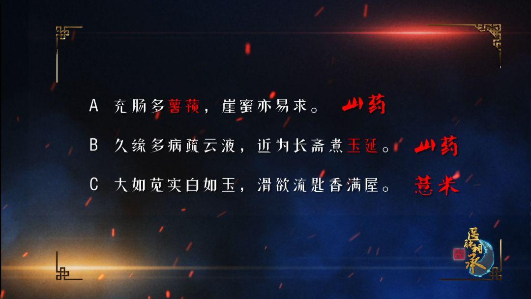 《医脉相承》第十期(上)