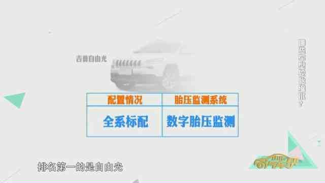 《山东汽车帮》:车上的胎压监测系统真的可信吗?