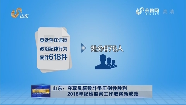 山东:夺取反腐败斗争压倒性胜利 2018年纪检监察工作取得新成效