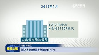 山东1月份食品抽检合格率98.13%