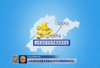 【齐鲁金融】山东省科技奖最高奖励由100万元提高到300万元《齐鲁金融》20190313播出