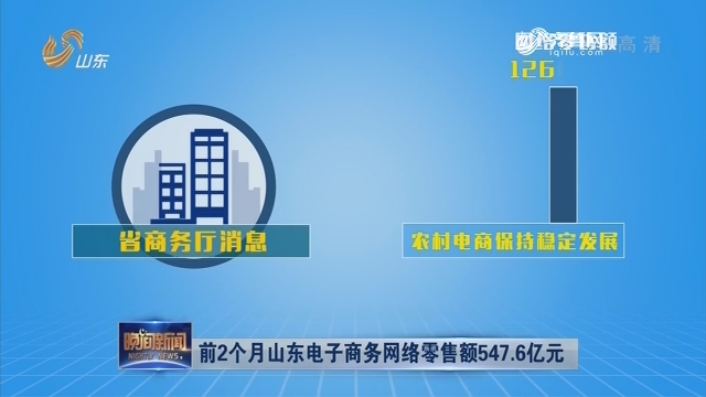 前2个月山东电子商务网络批发额547.6亿元