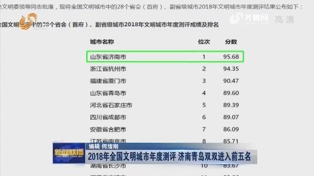 2018年全国文明城市年度测评 济南青岛双双进入前五名