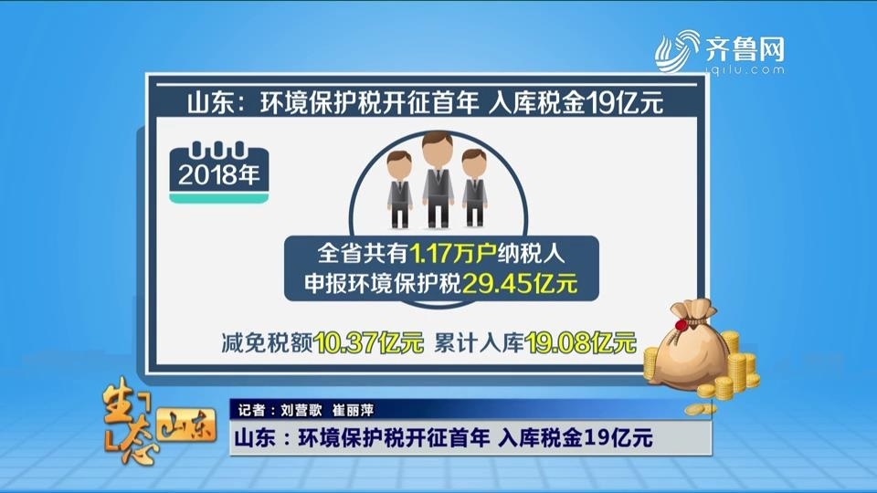 山东:环境保护税开征首年 入库税金19亿元