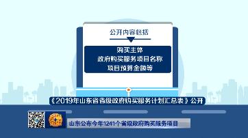 【齐鲁金融】 山东公布今年1241个省级政府购买服务项目《齐鲁金融》20190508播出
