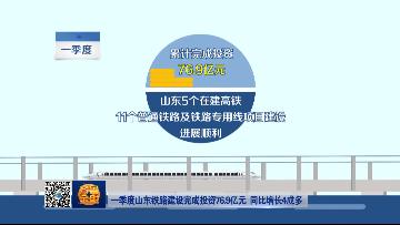 【齐鲁金融】 一季度山东铁路建设完成投资76.9亿元  同比增长4成多《齐鲁金融》20190508播出