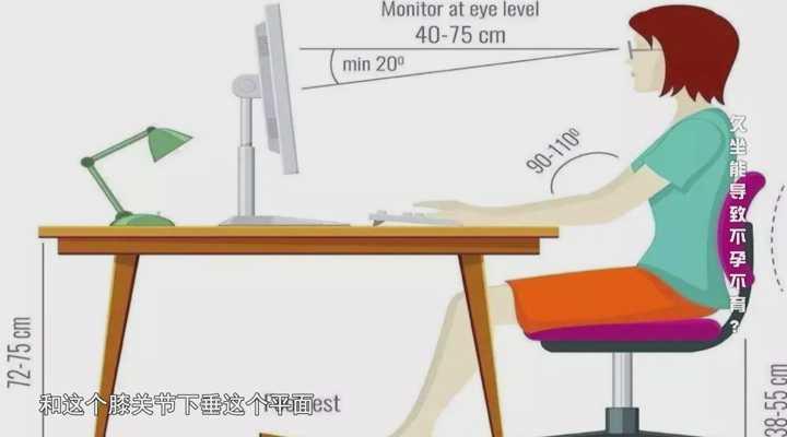 《民生实验室》:久坐能导致不孕不育?