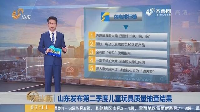 山东发布第二季度儿童玩具质量抽查结果