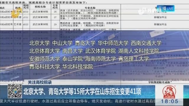 【关注高校招录】北京大学、青岛大学等15所大学在山东招生变更41项