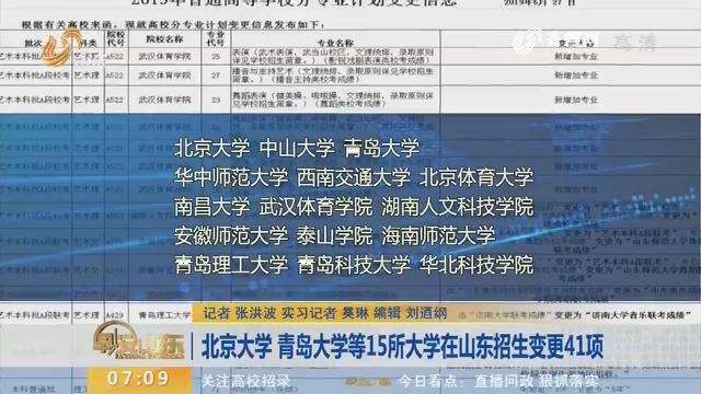 北京大学 青岛大学等15所大学在山东招生变更41项