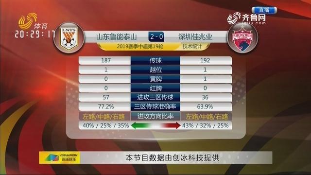 山东鲁能泰山VS深圳佳兆业(中)