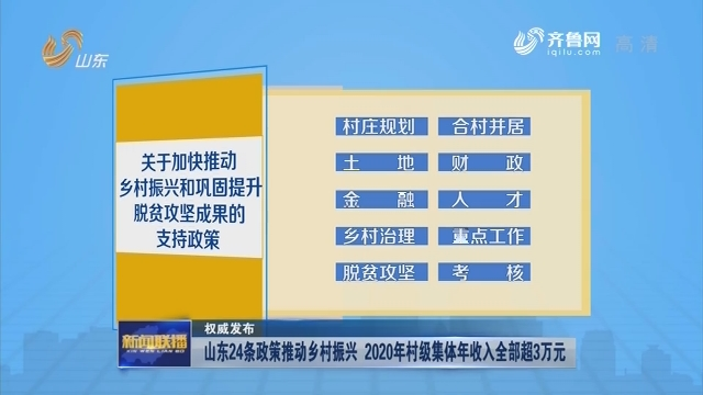【权威发布】山东24条政策推动乡村振兴 2020年村级集体年收入全部超3万元