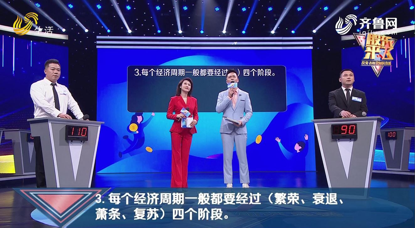 """""""股东来了""""2019投资者权益知识竞赛(山东赛区)区域赛(上)"""