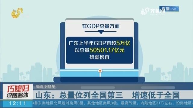 山东:总量位列全国第三 增速低于全国