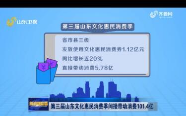 第三届山东文化惠民消费季间接带动消费101.4亿