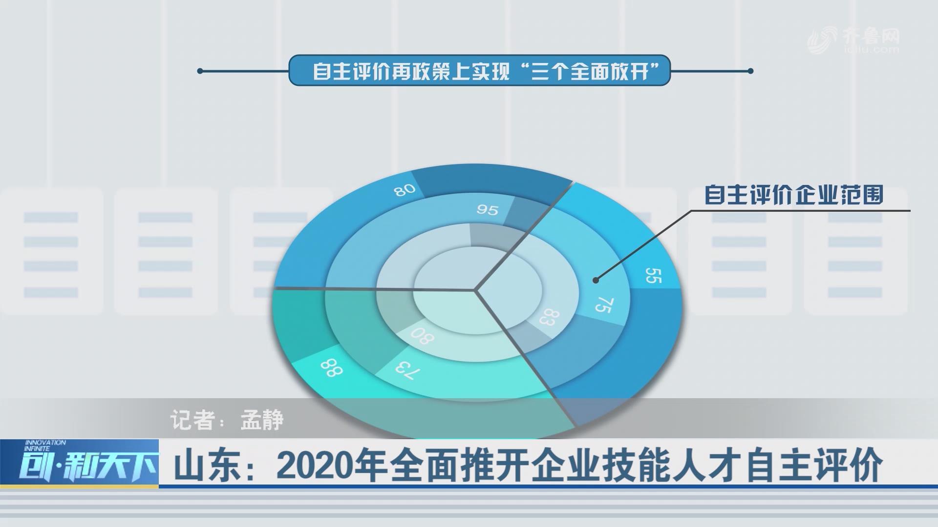 山东:2020年全面推开企业技能人才自主评价