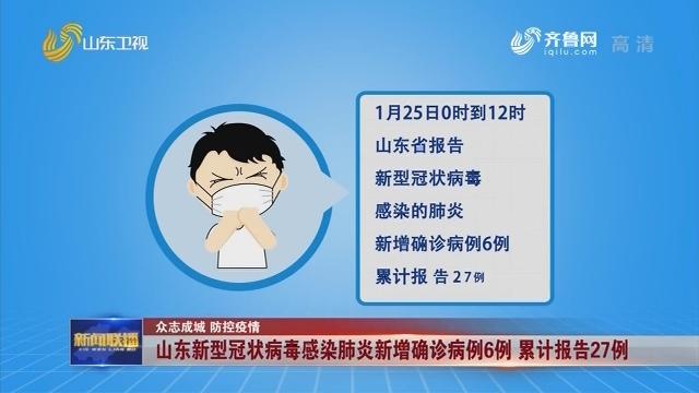 【众志成城 防控疫情】山东新型冠状病毒感染肺炎新增确诊病例6例 累计报告27例