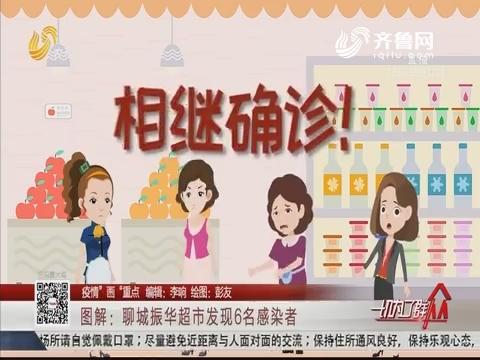 """【疫情""""画""""重点】图解:聊城振华超市发现6名感染者"""