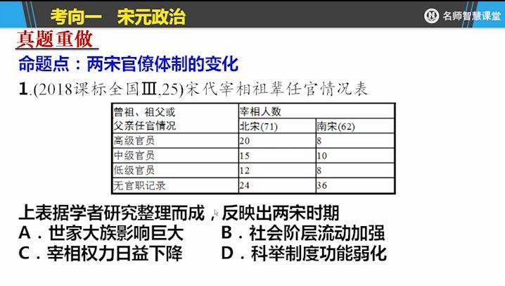 古代中华文明的鼎盛与持续发展——宋元(一)