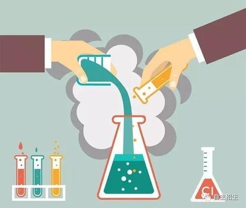 化学反应原理综合题解题指导(二) 第三课时