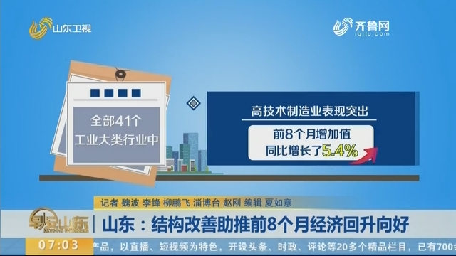 山东:结构改善助推前8个月经济回升向好
