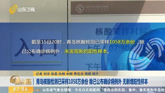 青岛核酸检测已采样1058万余份 除已公布确诊病例外 无新增阳性样本