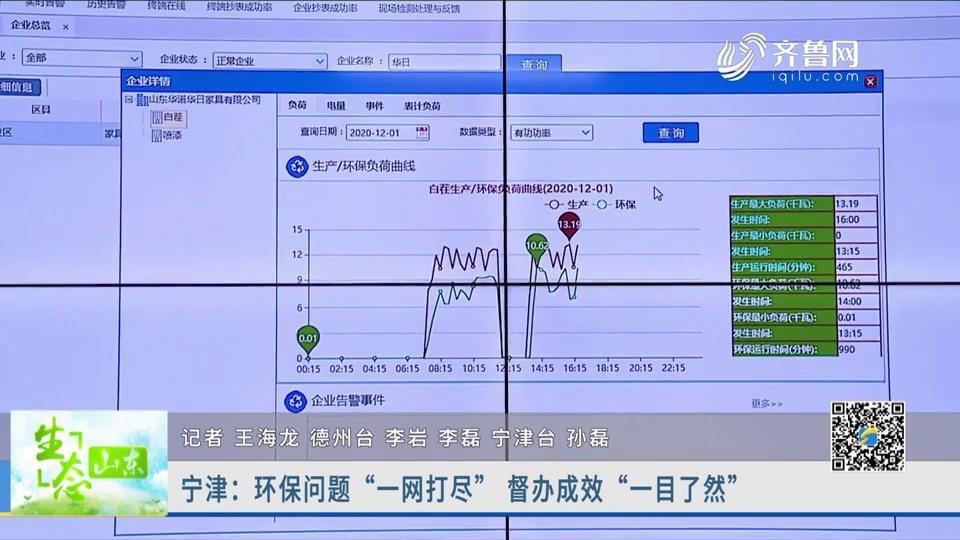 """宁津:环保问题""""一网打尽"""" 督办成效""""一目了然"""""""