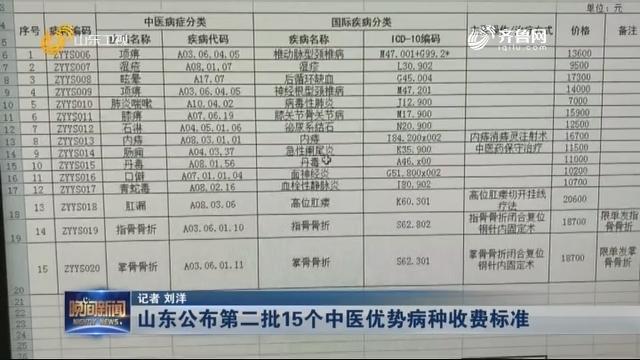 山东公布第二批15个中医优势病种收费标准