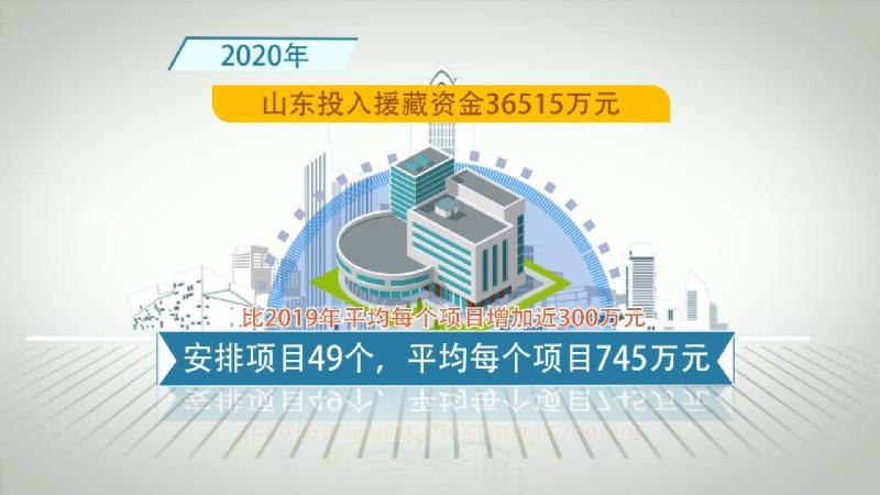 """""""数""""说2020山东援藏:集中力量办大事"""