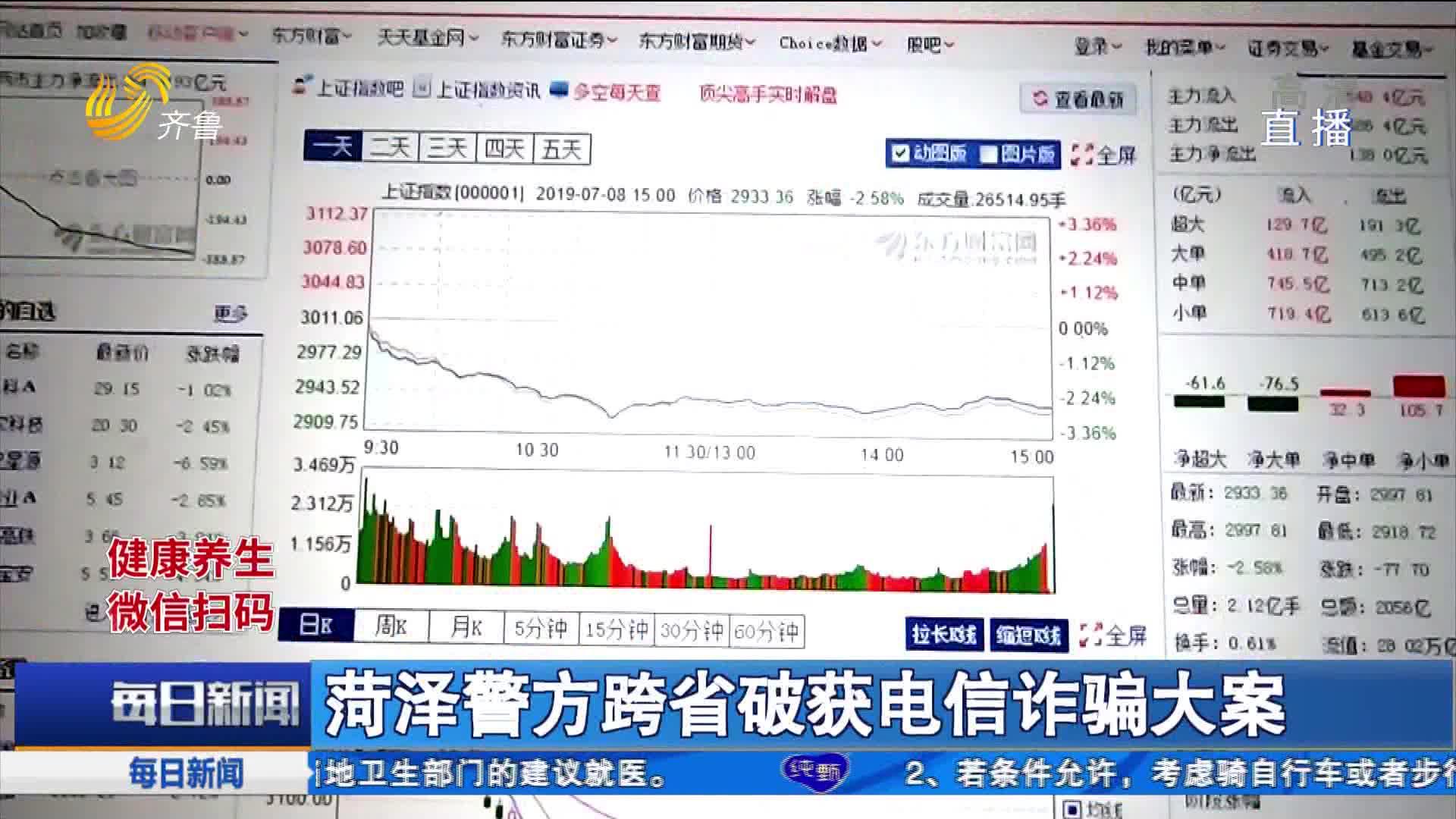 菏泽警方跨省破获电信诈骗大案