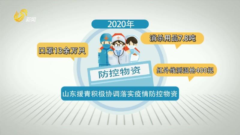"""""""数""""说2020山东援青:倾心倾情倾力 助力打赢疫情防控阻击战"""
