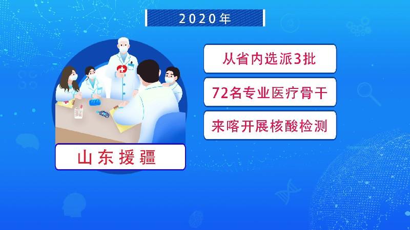 """""""数""""说2020山东援疆:打赢疫情防控战"""