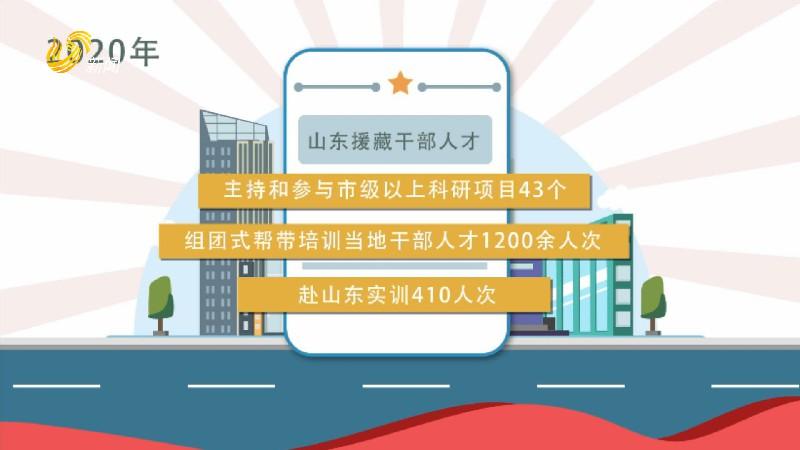 """""""数""""说2020山东援藏:深化人才智力支援"""