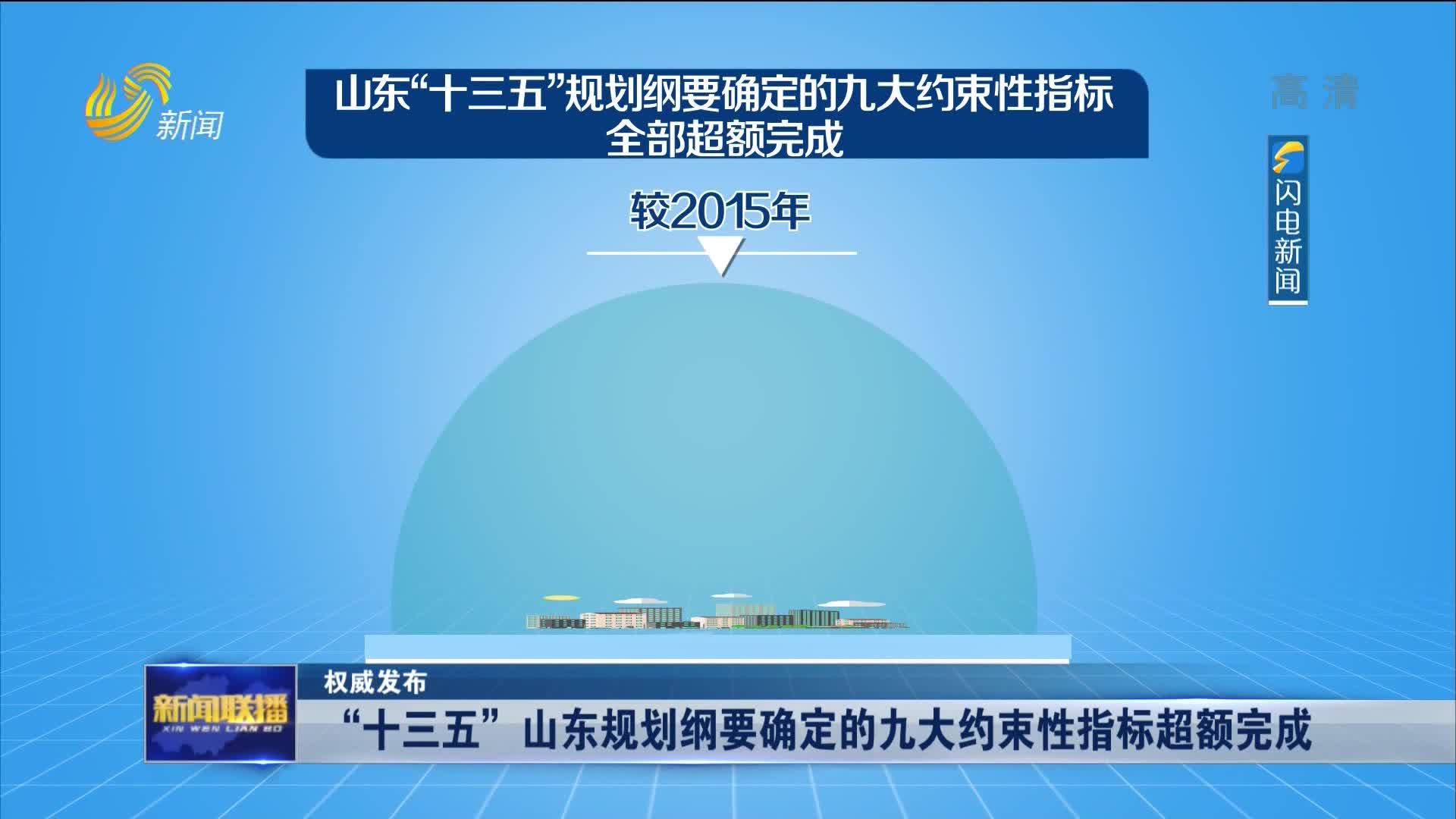 """【权威发布】""""十三五""""山东规划纲要确定的九大约束性指标超额完成"""