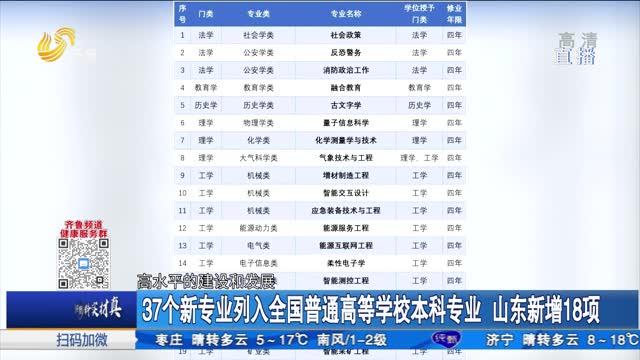 37个新专业列入全国普通高等学校本科专业 山东新增18项