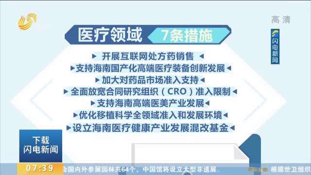 海南放宽市场准入特别措施昨天发布